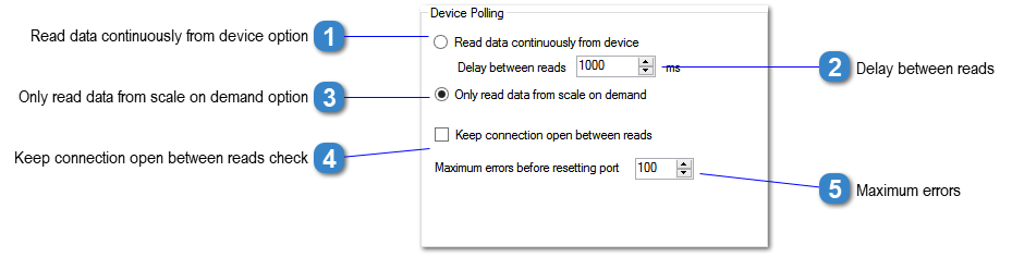 Device Polling